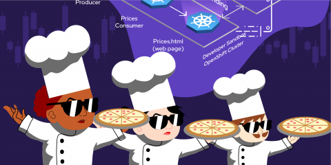 pizza card image