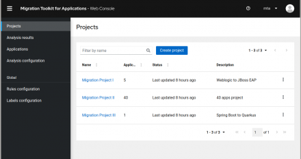 Manage projects screen shot