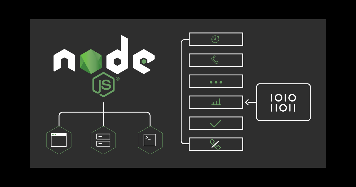 Node.js Serverless Functions on Red Hat OpenShift, Part 2: Debugging Locally